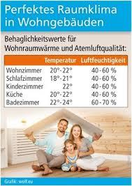 Gutes Raumklima Braucht Mehr Als Wärme Düsseldorf