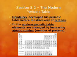 Chapter 5 – The Periodic Table - ppt download