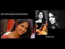 Birth Chart Analysis Of Anushka Shetty Famous Actress From