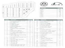 2001 vw beetle fuse diagram just wiring diagram 2007 volkswagen beetle fuse box wiring diagram datasource 2001 volkswagen beetle fuse diagram 2001 vw beetle fuse diagram