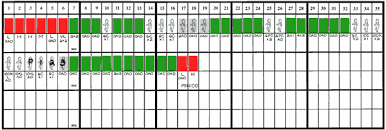 Natural Family Planning Mucus Chart Background Of The Crms System