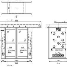 closet design dimensions. Solid Door Dimensions Closet Design Superb Simple Small