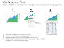 Inventory Charts And Graphs Supply Chain Management Kpi Dashboard Showing Quarterly