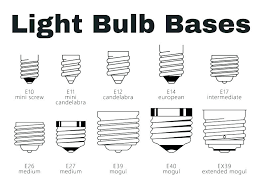 Led Bulb Types Chart Light Bulb Base Thedaily Online