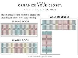 organizing a closet with sliding door doors organize your using hot and cold zones organization ideas
