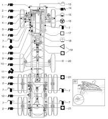 Blog Tech Tips Volvo Truck Grease Lubrication Chart