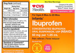 Ibuprofen Chart For Babies Baby Ibuprofen Recall Expanded As Concentration Could Be