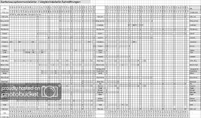 Sax Mouthpiece Chart Baritone Saxophone Mouthpiece Comparison Chart Pictures