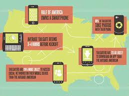 TailgateChamp Infographic by Joe Bauldoff on Dribbble