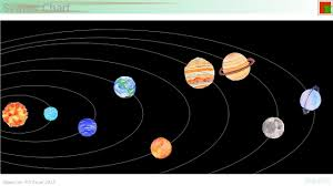 Solar System By Excel Scatter Chart Demo