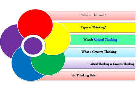 Best     Critical thinking activities ideas on Pinterest