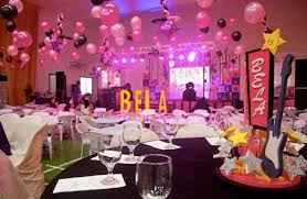 Sweet 16 Party Ideas Guide To Plan A Perfect Birthday Birthday