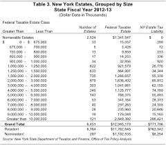 Nys Payroll Tax Chart Tax Chart For Payroll Deductions Nys
