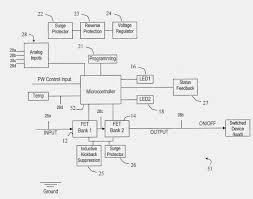 lift gate diagram wiring diagram site eagle tailgate lift wiring diagram wiring schematics diagram dump truck diagram eagle lift gate wiring diagram