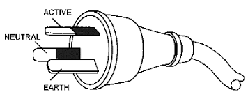 power cord plug flexible cable standard front sight of n mains plug n mains plug the diagrams below show wiring