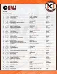 Cmj Top 40 Jazz Chart Issue 1468 Larry Corban