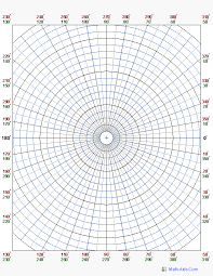 Polar Coordinate Graph Paper You May Select Different