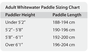 Adult Whitewater Paddle Sizing Chart Kayaking Kayak