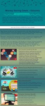 Learn Database Design Online Online Technology Deals