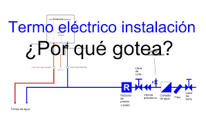 Termoacumulador Elétrico  TEKAComo Instalar Termo Electrico Horizontal