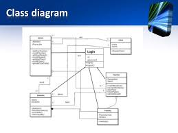 school management system pptdata flow diagram     class