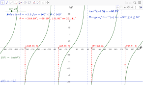 author mark willis geogebra applet