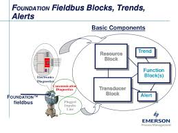 fieldbus tutorial part 1 fieldbus overview Foundation Fieldbus Wiring Diagram Foundation Fieldbus Wiring Diagram #41 rosemount foundation fieldbus wiring diagram