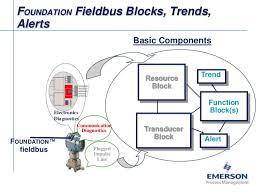 fieldbus tutorial part 1 fieldbus overview foundation fieldbus junction box at Foundation Fieldbus Wiring Diagram