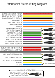 bmw car wire colors ver wiring diagram bmw e39 radio wiring diagram at Bmw E39 Audio Wiring Diagram