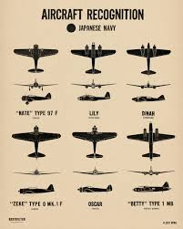 Air Force Aircraft Identification Chart Japanese Air Force Burma Campaign Wwii Spotting Chart Poster Print From The Spotting Chart Project