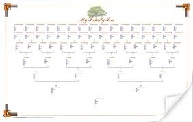 powerpoint family tree template business family tree templates powerpoint family tree template