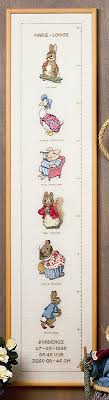 Cross Stitch Height Chart Kit Beatrix Potter Height Chart 30 Count Linen