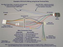 aftermarket radio wiring harness color code pioneer car diagram with aftermarket stereo wiring harness color codes pioneer car stereo wiring harness diagram mechanic s corner magnificent