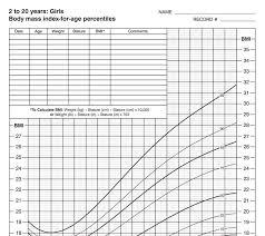 Growth Charts Seasons Medical