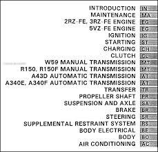 1997 Toyota Tacoma Repair Shop Manual Original