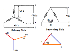 star delta connection of transformer electrical notes articles the voltages on primary and secondary