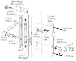 door parts names diagram door parts kitchen cabinet terminology image lock hardware names artisan latch diagram car door parts names diagram