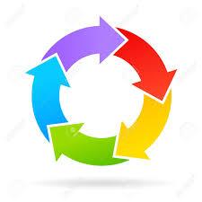 5 Arrows Chart Wheel