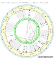Birth Chart Nikki Bacharach Cancer Zodiac Sign Astrology