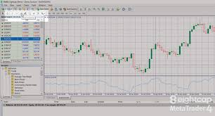 Eightcap How To Add Indicators And Edit Charts In