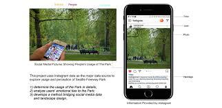 Mobile Landscape Design Using Social Media Data To Understand Site Scale Landscape