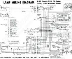 electrical wiring diagram industrial top amazing of industrial electrical wiring diagram industrial best ford ka wiring diagram archives balnearios co refrence ford