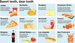 junk food vs healthy food chart.  Food Israel Planning To Slap Special Tax On Junk Food Curb Ballooning Obesity   Haaretz News  Haaretzcom On Junk Food Vs Healthy Chart