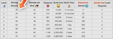 Builder Base Upgrade Guide Allclash