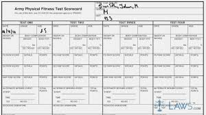 Army Combat Readiness Test Scoring Chart Army Pt Test Chart Army Pft Two 2019 09 21