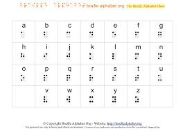 Abc Alphabet Chart Pdf Www Bedowntowndaytona Com