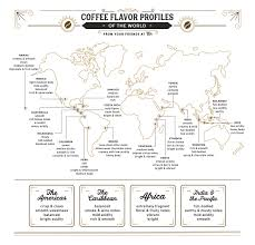 Flavor Profile Chart A Beginners Guide To Coffee Flavor Profiles Of The World