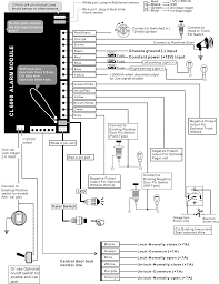 wiring diagrams bulldog rs83b security remote starter tearing bulldog alarma at Bulldog Security Vehicle Wiring Diagram