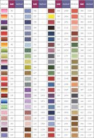 Dmc Color Chart Numerical Order A Chat From Bermuda Created On 08 16 17