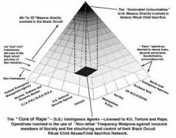 The Secrets Of Freemasonry Revealed Propheticalert